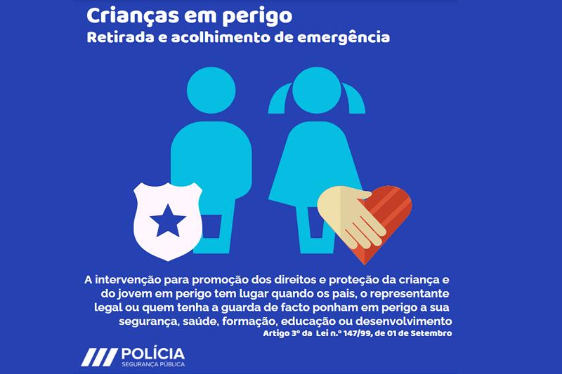 Cinco menores sozinhos em casa há vários dias resgatados pela PSP em Bragança