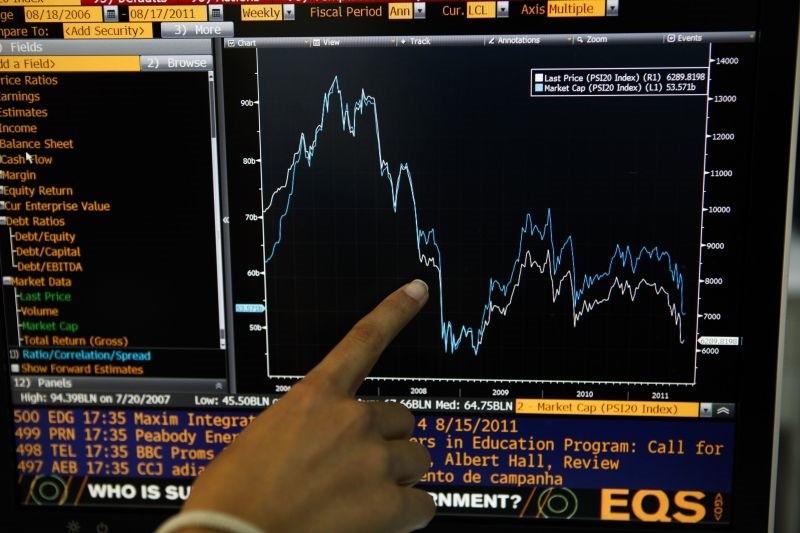 Bolsa de Lisboa abre a cair 5,28%