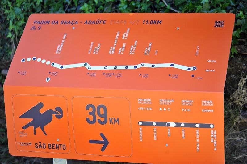 Município de Braga procede à sinalização dos caminhos de São Bento da Porta Aberta